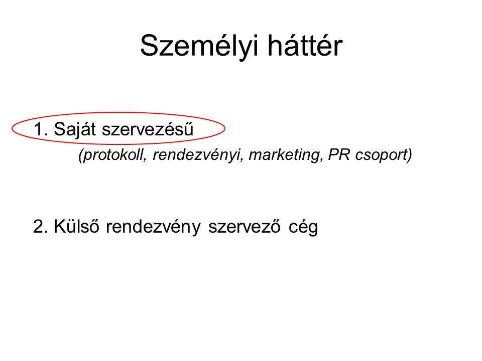 Személyi háttér 1. Saját szervezésű (protokoll, rendezvényi, marketing, PR csoport) 2. Külső rendezvény szervező cég