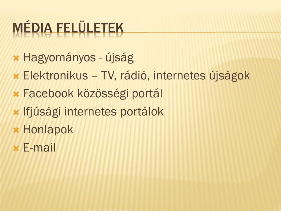  Hagyományos - újság  Elektronikus – TV, rádió, internetes újságok  Facebook közösségi portál  Ifjúsági internetes portálok  Honlapok  E-mail