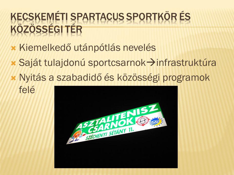  Kiemelkedő utánpótlás nevelés  Saját tulajdonú sportcsarnok  infrastruktúra  Nyitás a szabadidő és közösségi programok felé