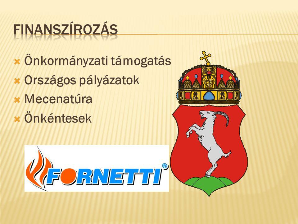  Önkormányzati támogatás  Országos pályázatok  Mecenatúra  Önkéntesek