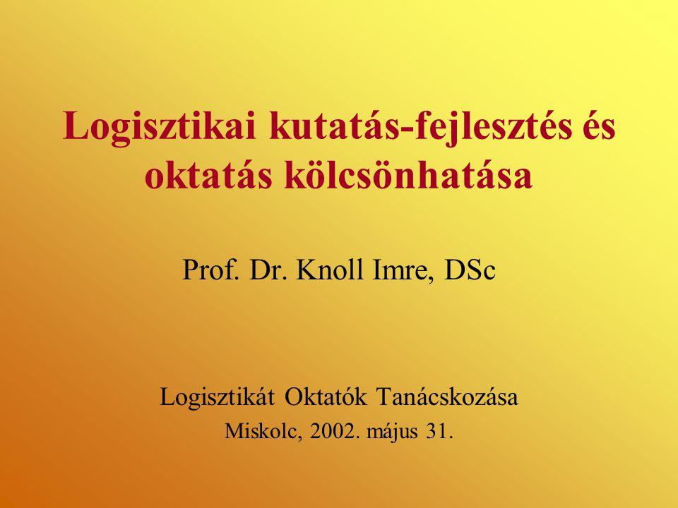 Logisztikai kutatás-fejlesztés és oktatás kölcsönhatása Prof. Dr. Knoll Imre, DSc Logisztikát Oktatók Tanácskozása Miskolc, 2002. május 31.