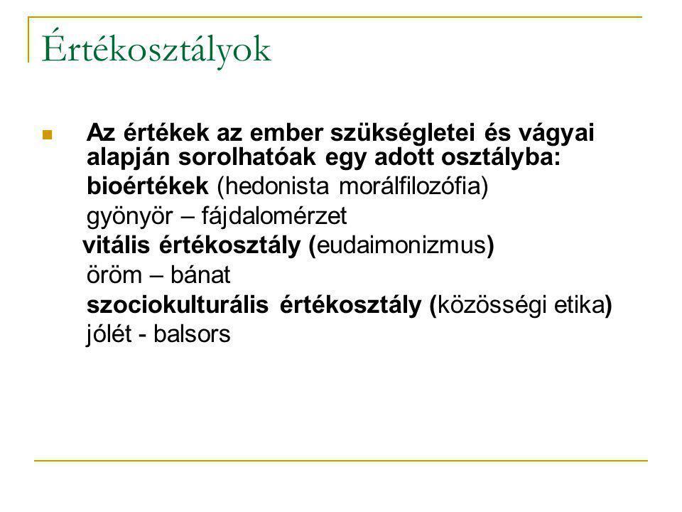 A szociális approbáció elmélete és képviselői  szociológus, etnográfus nemzedék a (19/20.