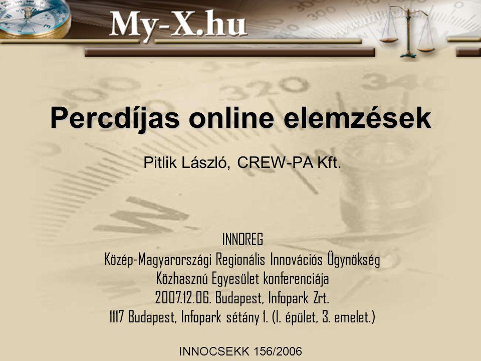 Percdíjas online elemzések Pitlik László, CREW-PA Kft. INNOREG Közép-Magyarországi Regionális Innovációs Ügynökség Közhasznú Egyesület konferenciája 2