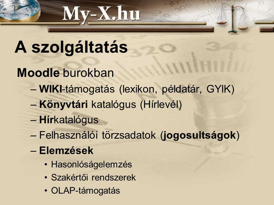 INNOCSEKK 156/2006 A szolgáltatás Moodle burokban –WIKI-támogatás (lexikon, példatár, GYIK) –Könyvtári katalógus (Hírlevél) –Hírkatalógus –Felhasználó