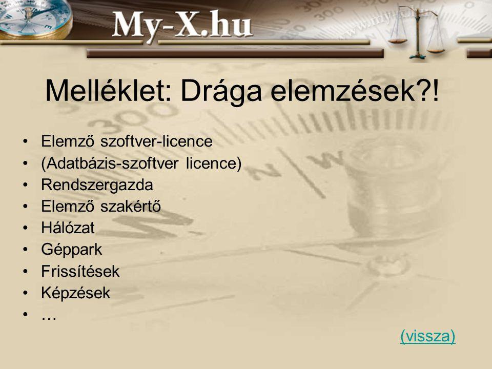 INNOCSEKK 156/2006 Melléklet: Drága elemzések?! •Elemző szoftver-licence •(Adatbázis-szoftver licence) •Rendszergazda •Elemző szakértő •Hálózat •Géppa