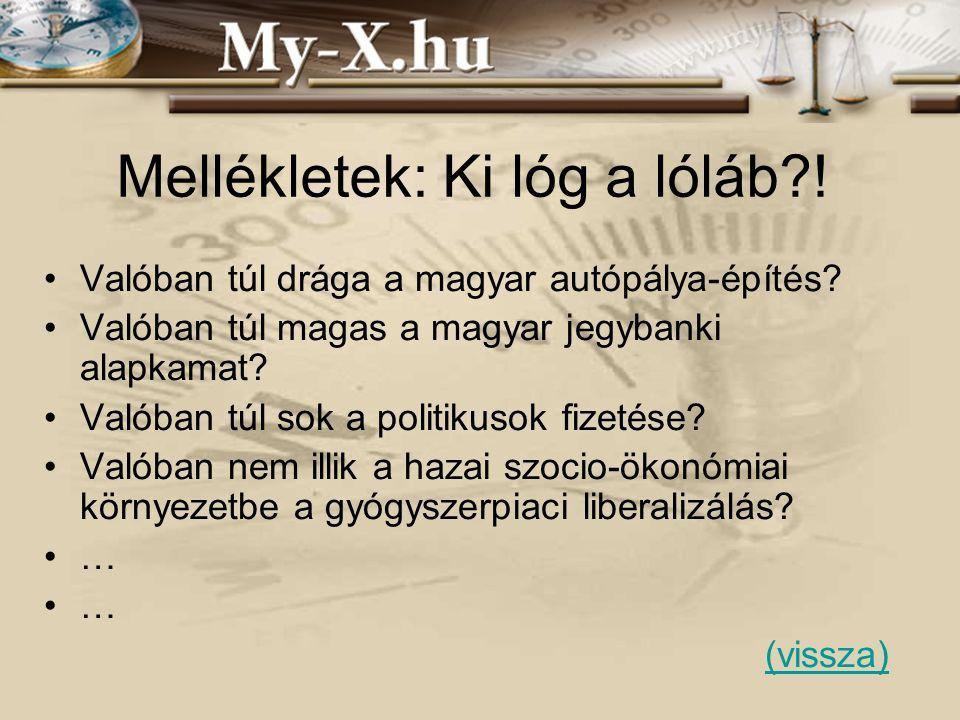 INNOCSEKK 156/2006 Mellékletek: Ki lóg a lóláb?! •Valóban túl drága a magyar autópálya-építés? •Valóban túl magas a magyar jegybanki alapkamat? •Valób