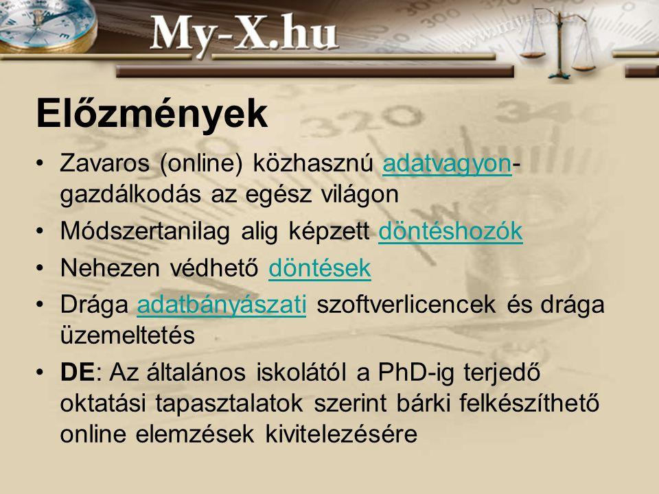 INNOCSEKK 156/2006 Motivációk •Az objektivitás és •az automatizáltság fokának növelése a döntéshozatalban (vö.