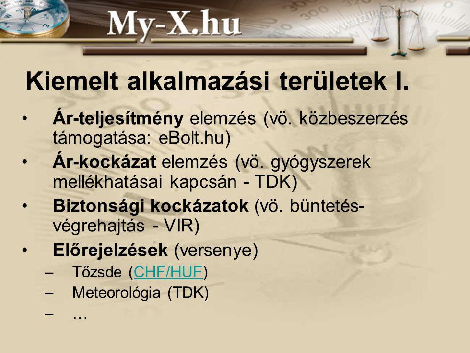 INNOCSEKK 156/2006 Kiemelt alkalmazási területek I. •Ár-teljesítmény elemzés (vö. közbeszerzés támogatása: eBolt.hu) •Ár-kockázat elemzés (vö. gyógysz