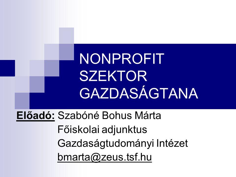 NONPROFIT SZEKTOR GAZDASÁGTANA Előadó: Szabóné Bohus Márta Főiskolai adjunktus Gazdaságtudományi Intézet bmarta@zeus.tsf.hu