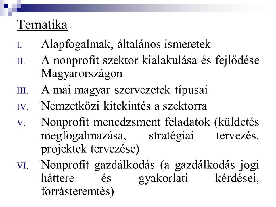 Tematika I. Alapfogalmak, általános ismeretek II. A nonprofit szektor kialakulása és fejlődése Magyarországon III. A mai magyar szervezetek típusai IV