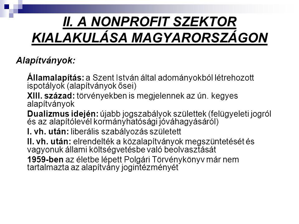 II. A NONPROFIT SZEKTOR KIALAKULÁSA MAGYARORSZÁGON Alapítványok: Államalapítás: a Szent István által adományokból létrehozott ispotályok (alapítványok