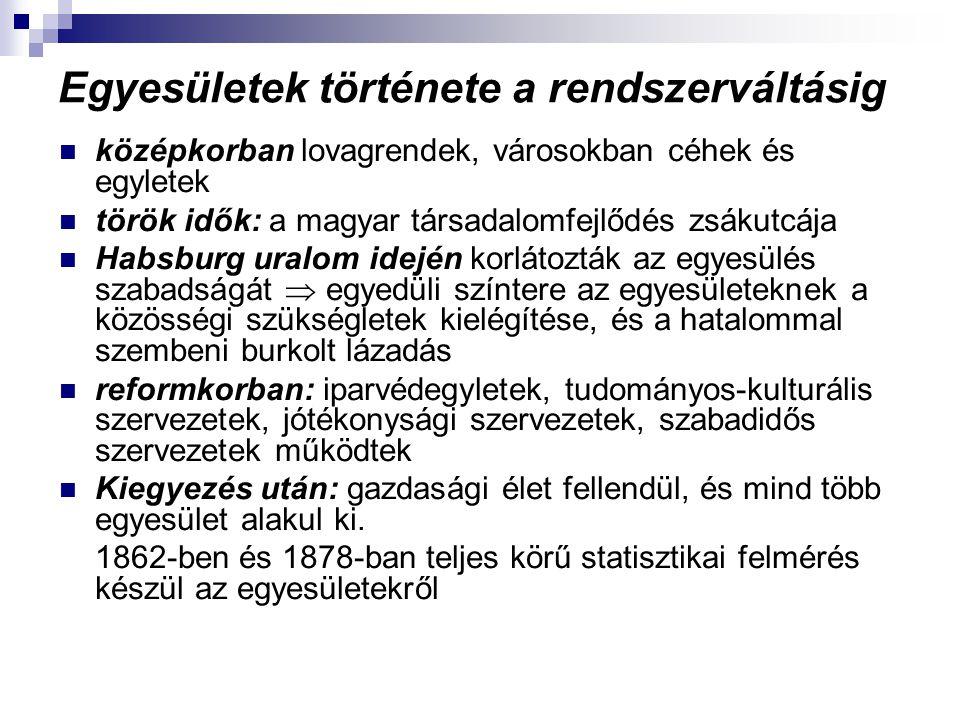 Egyesületek története a rendszerváltásig  középkorban lovagrendek, városokban céhek és egyletek  török idők: a magyar társadalomfejlődés zsákutcája