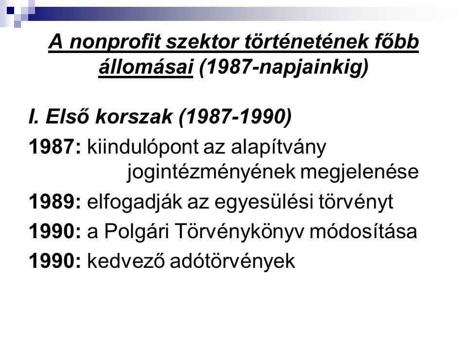 A nonprofit szektor történetének főbb állomásai (1987-napjainkig) I. Első korszak (1987-1990) 1987: kiindulópont az alapítvány jogintézményének megjel