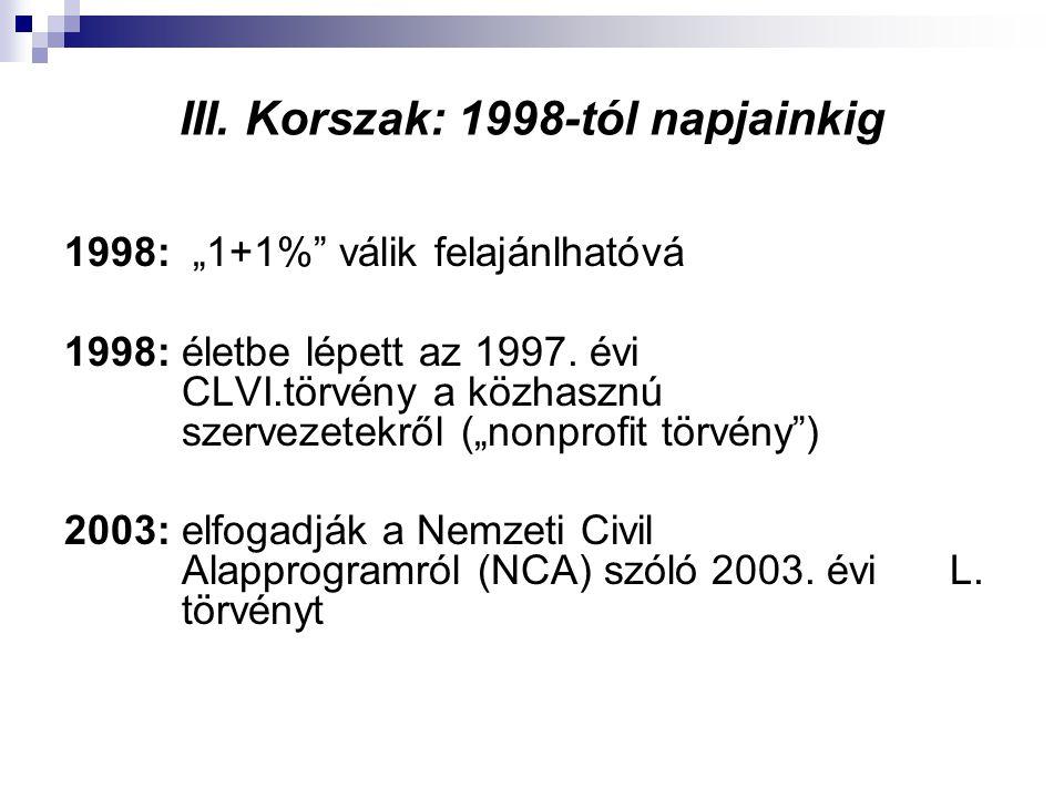 """III. Korszak: 1998-tól napjainkig 1998: """"1+1%"""" válik felajánlhatóvá 1998: életbe lépett az 1997. évi CLVI.törvény a közhasznú szervezetekről (""""nonprof"""