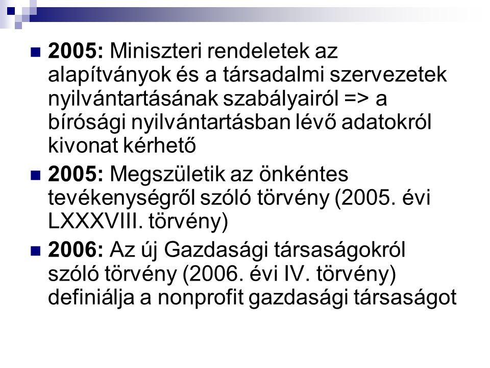  2005: Miniszteri rendeletek az alapítványok és a társadalmi szervezetek nyilvántartásának szabályairól => a bírósági nyilvántartásban lévő adatokról
