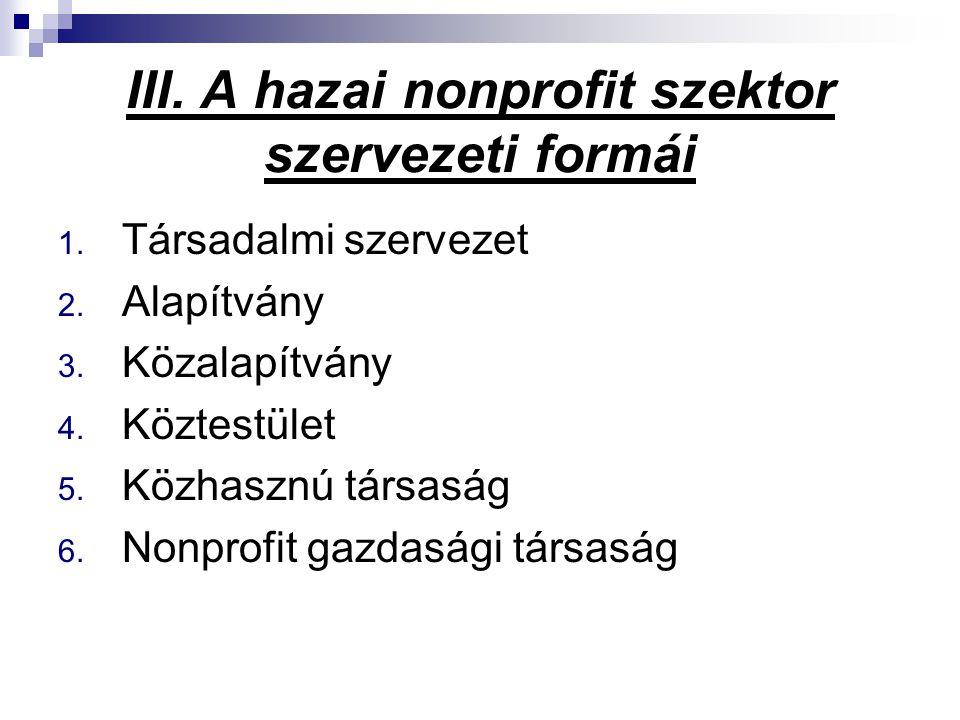 III. A hazai nonprofit szektor szervezeti formái 1. Társadalmi szervezet 2. Alapítvány 3. Közalapítvány 4. Köztestület 5. Közhasznú társaság 6. Nonpro