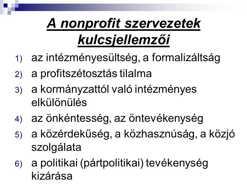 A nonprofit szervezetek kulcsjellemzői 1) az intézményesültség, a formalizáltság 2) a profitszétosztás tilalma 3) a kormányzattól való intézményes elk