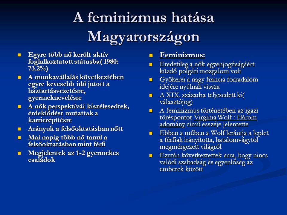 A feminizmus hatása Magyarországon  Egyre több nő került aktív foglalkoztatott státusba( 1980: 73.2%)  A munkavállalás következtében egyre kevesebb