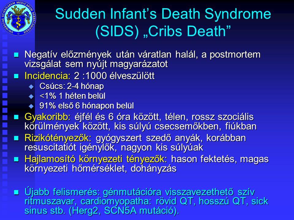 """Sudden Infant's Death Syndrome (SIDS) """"Cribs Death n Negatív előzmények után váratlan halál, a postmortem vizsgálat sem nyújt magyarázatot n Incidencia: 2 :1000 élveszülött u Csúcs: 2-4 hónap u <1% 1 héten belül u 91% első 6 hónapon belül n Gyakoribb: éjfél és 6 óra között, télen, rossz szociális körülmények között, kis súlyú csecsemőkben, fiúkban n Rizikótényezők: gyógyszert szedő anyák, korábban resuscitatiót igénylők, nagyon kis súlyúak n Hajlamosító környezeti tényezők: hason fektetés, magas környezeti hőmérséklet, dohányzás n Újabb felismerés: génmutációra visszavezethető szív ritmuszavar, cardiomyopatha: rövid QT, hosszú QT, sick sinus stb."""