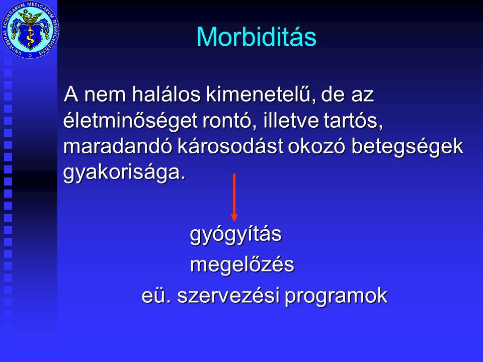 Morbiditás A nem halálos kimenetelű, de az életminőséget rontó, illetve tartós, maradandó károsodást okozó betegségek gyakorisága.
