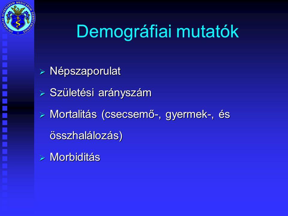 Demográfiai mutatók  Népszaporulat  Születési arányszám  Mortalitás (csecsemő-, gyermek-, és összhalálozás)  Morbiditás