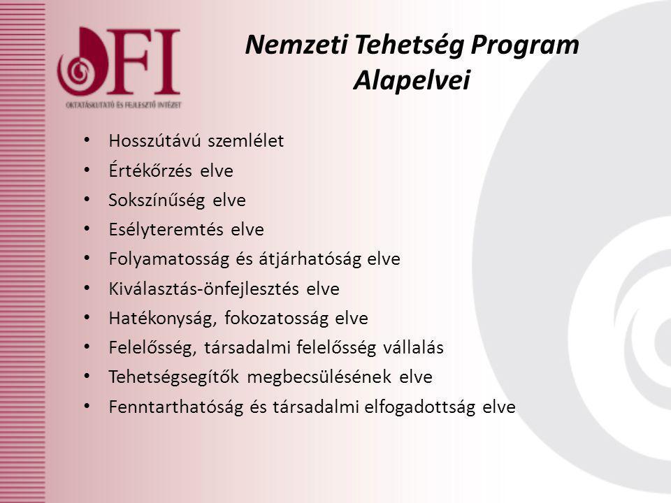 Nemzeti Tehetség Program Alapelvei • Hosszútávú szemlélet • Értékőrzés elve • Sokszínűség elve • Esélyteremtés elve • Folyamatosság és átjárhatóság el