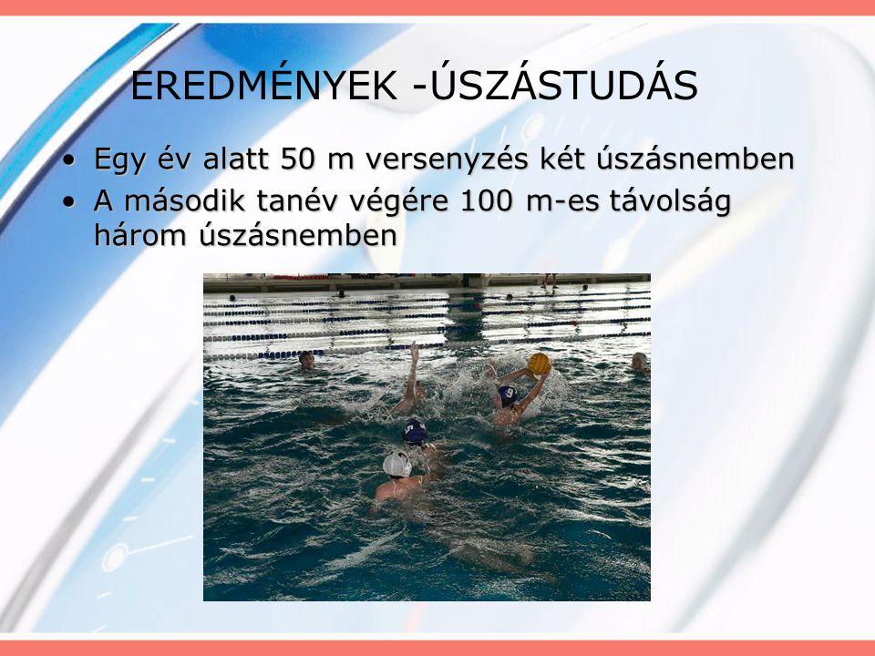 EREDMÉNYEK -ÚSZÁSTUDÁS •Egy év alatt 50 m versenyzés két úszásnemben •A második tanév végére 100 m-es távolság három úszásnemben