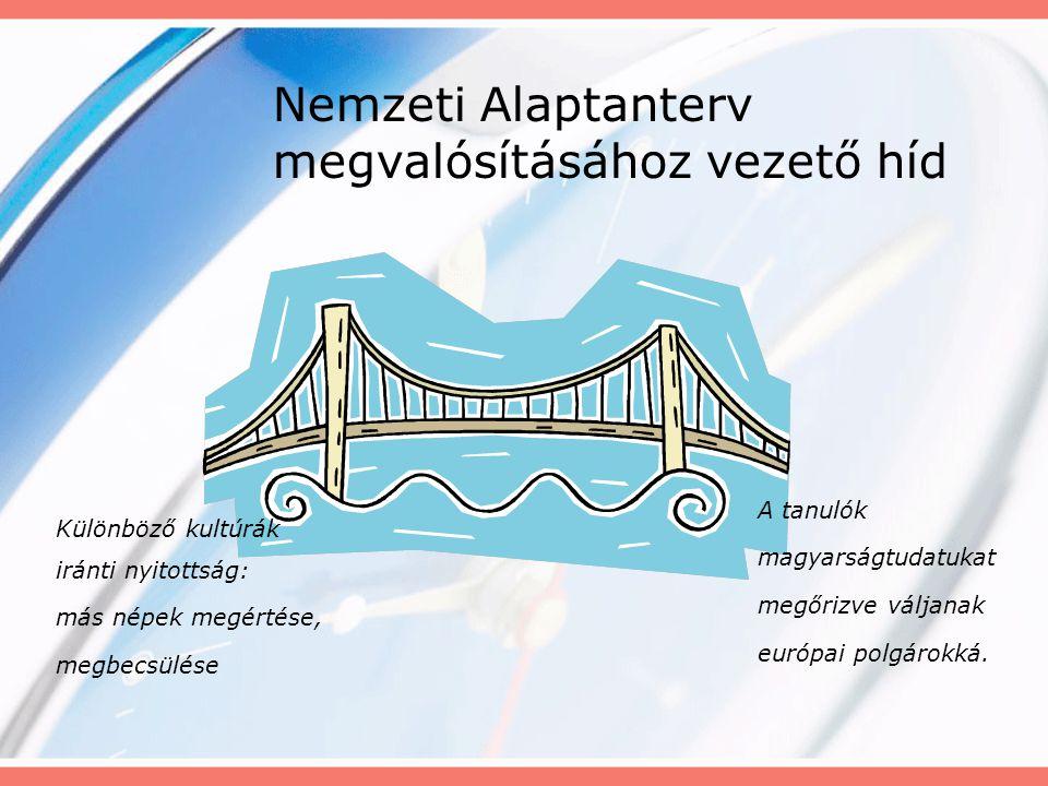 Nemzeti Alaptanterv megvalósításához vezető híd Különböző kultúrák iránti nyitottság: más népek megértése, megbecsülése A tanulók magyarságtudatukat m