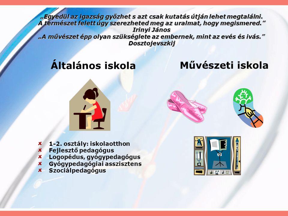 ÉvfolyamokTantervekNyelvekErdei iskola 1.