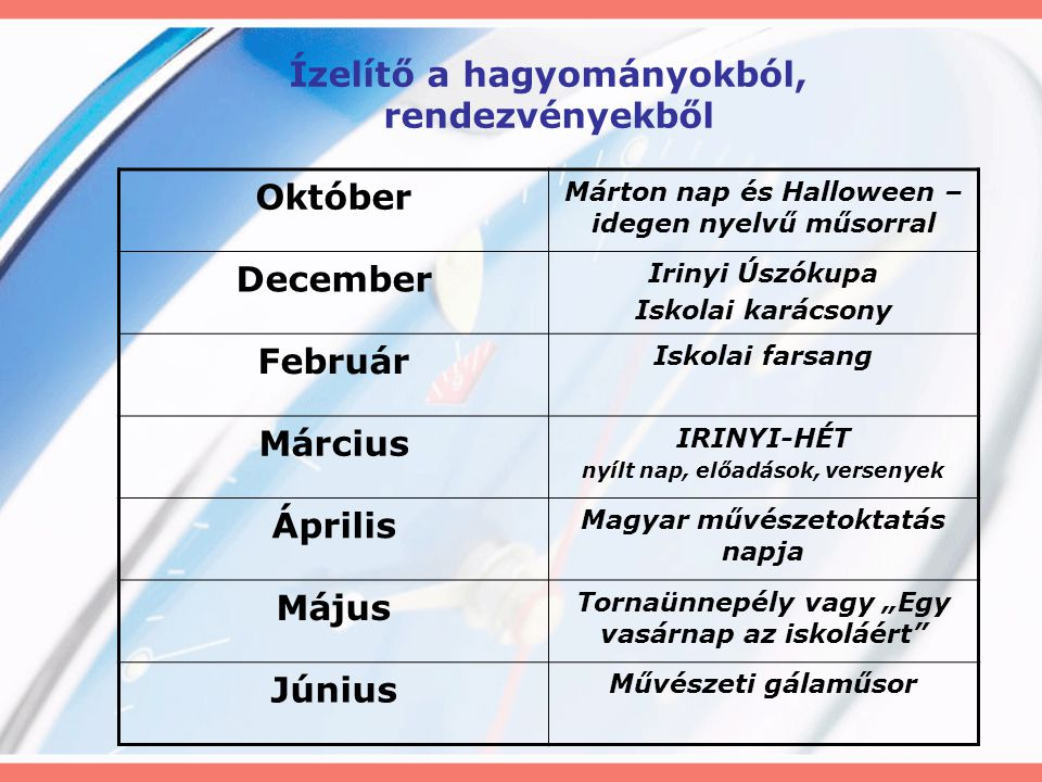 Ízelítő a hagyományokból, rendezvényekből Október Márton nap és Halloween – idegen nyelvű műsorral December Irinyi Úszókupa Iskolai karácsony Február
