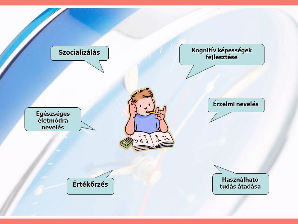 Kognitív képességek fejlesztése Szocializálás Érzelmi nevelés Egészséges életmódra nevelés Értékőrzés Használható tudás átadása