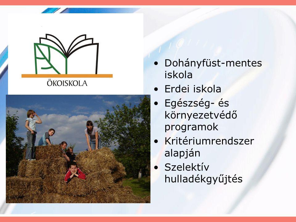 Sportiskolai módszertani központok •Érintett települések: –Budapest (6) –Pécs –Kazincbarcika (2) –Baja (2) –Kecskemét (2) –Békéscsaba –Gyula –Orosháza –Szeged (2) –Hódmezővásárhely –Dunaújváros –Székesfehérvár (2) –Agárd –Győr (2) –Debrecen (2) –Eger –Gyöngyös (2) –Szolnok (2) –Tata (2) –Tatabánya (2) –Balassagyarmat –Salgótarján –Dunakeszi –Vác –Kaposvár –Nagyatád (2) –Nyíregyháza –Szekszárd –Szombathely (2) –Balatonfűzfő –Tapolca (2) –Veszprém –Keszthely (2) –Zalaegerszeg