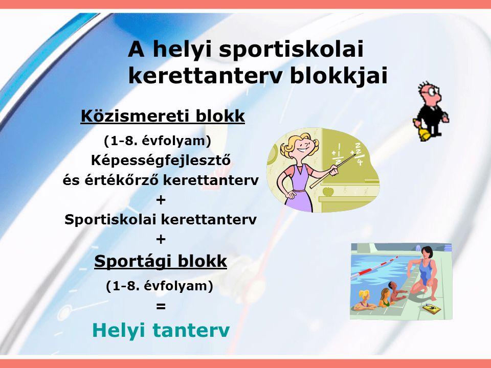 A helyi sportiskolai kerettanterv blokkjai Közismereti blokk (1-8. évfolyam) Képességfejlesztő és értékőrző kerettanterv + Sportiskolai kerettanterv +