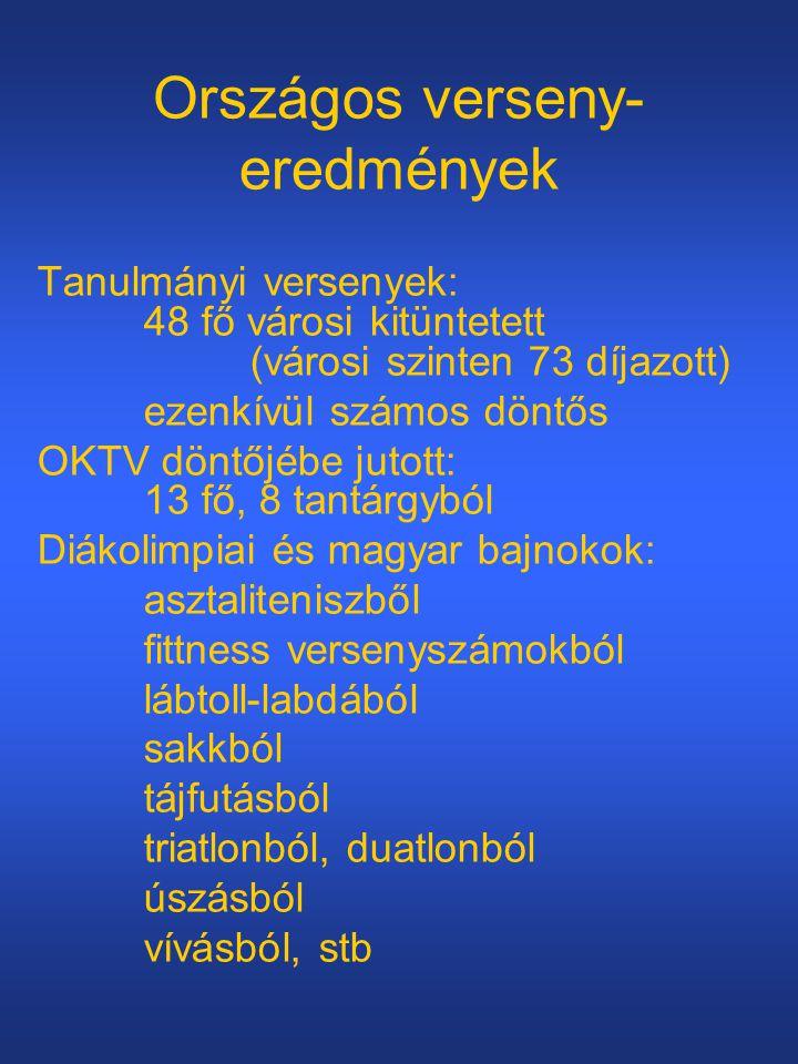 Tantárgyak5.évf.6. évf.7. évf.8. évf. Magyar nyelv és irodalom 4444 I.