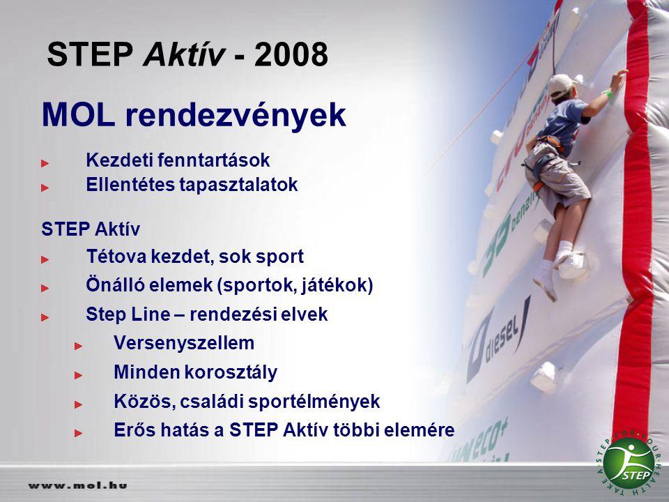 MOL rendezvények Kezdeti fenntartások Ellentétes tapasztalatok STEP Aktív Tétova kezdet, sok sport Önálló elemek (sportok, játékok) Step Line – rendez