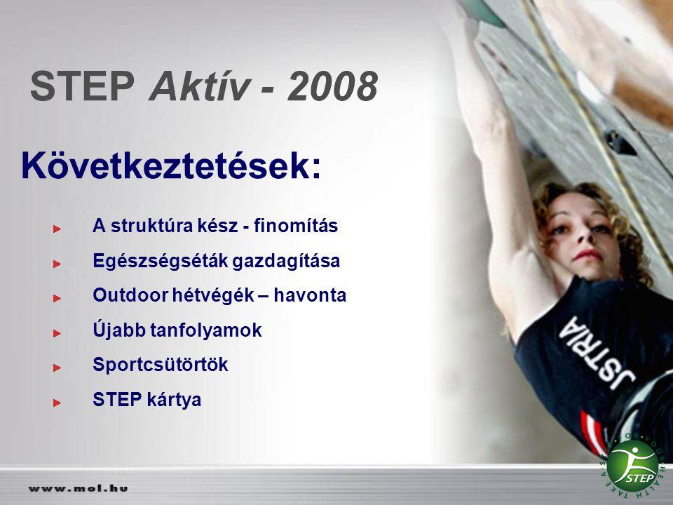 STEP Aktív - 2008 Következtetések: A struktúra kész - finomítás Egészségséták gazdagítása Outdoor hétvégék – havonta Újabb tanfolyamok Sportcsütörtök