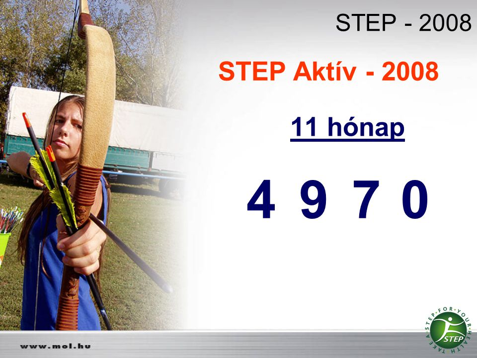 STEP - 2008 11 hónap STEP Aktív - 2008 4970