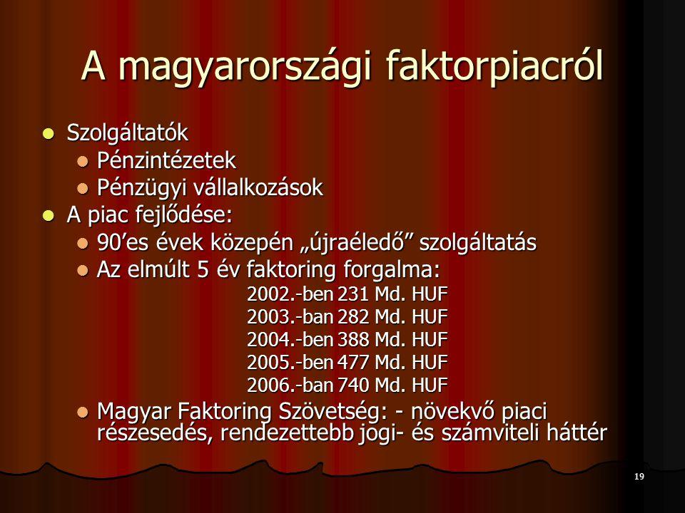 """19 A magyarországi faktorpiacról  Szolgáltatók  Pénzintézetek  Pénzügyi vállalkozások  A piac fejlődése:  90'es évek közepén """"újraéledő"""" szolgált"""