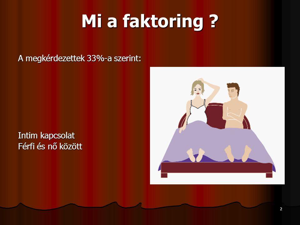2 Mi a faktoring ? A megkérdezettek 33%-a szerint: Intim kapcsolat Férfi és nő között