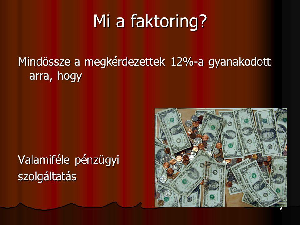 6 Mindössze a megkérdezettek 12%-a gyanakodott arra, hogy Valamiféle pénzügyi szolgáltatás Mi a faktoring