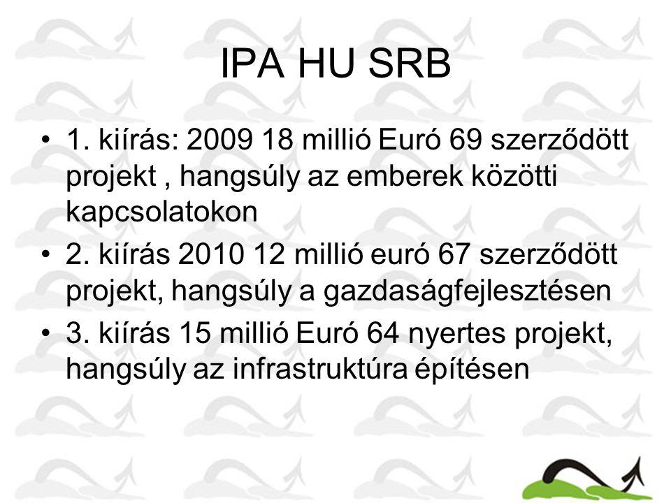 IPA HU SRB •1.