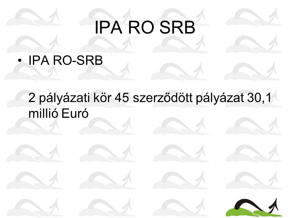 IPA RO SRB •IPA RO-SRB 2 pályázati kör 45 szerződött pályázat 30,1 millió Euró
