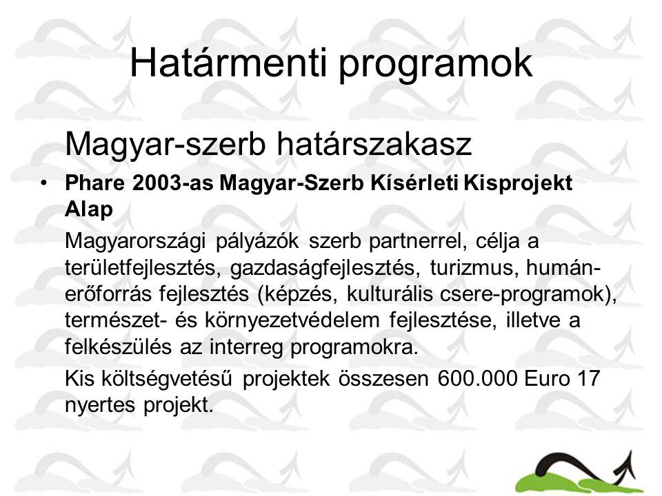 Határmenti programok •Interreg III A Magyarország – Szerbia és Montenegró Szomszédsági Program (2004-2006) 3 pályázati kiírás, magyar szerb partnerség különböző fokon közös, tükör, különálló projektek Fő támogatási területei a következők: infrastruktúra- fejlesztés, környezetvédelem, üzletiinfrastruktúra- fejlesztés, vállalkozás-fejlesztés, intézmények és közösségek közötti együttműködés, kutatási együttműködés.