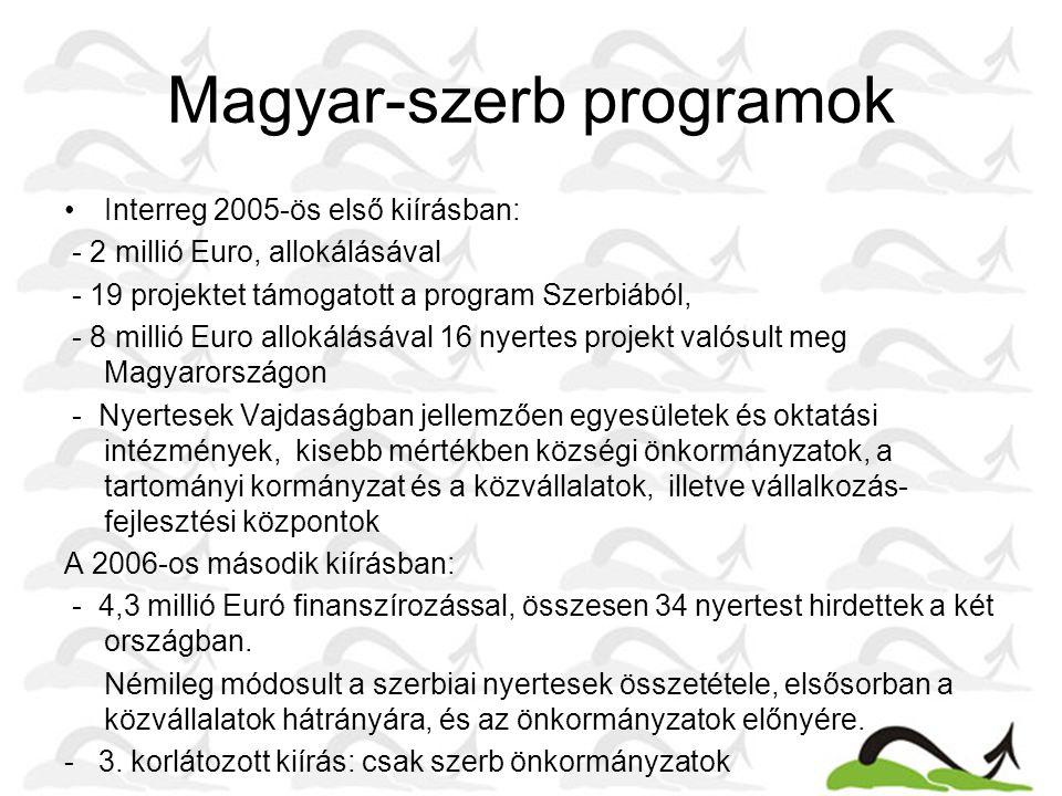 Magyar-szerb programok •Interreg 2005-ös első kiírásban: - 2 millió Euro, allokálásával - 19 projektet támogatott a program Szerbiából, - 8 millió Euro allokálásával 16 nyertes projekt valósult meg Magyarországon - Nyertesek Vajdaságban jellemzően egyesületek és oktatási intézmények, kisebb mértékben községi önkormányzatok, a tartományi kormányzat és a közvállalatok, illetve vállalkozás- fejlesztési központok A 2006-os második kiírásban: - 4,3 millió Euró finanszírozással, összesen 34 nyertest hirdettek a két országban.