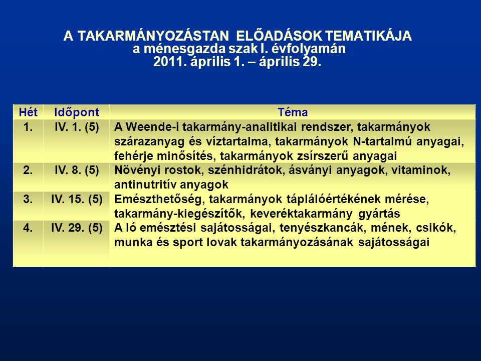 A TAKARMÁNYOZÁSTAN ELŐADÁSOK TEMATIKÁJA a ménesgazda szak I. évfolyamán 2011. április 1. – április 29. HétIdőpontTéma 1.IV. 1. (5)A Weende-i takarmány