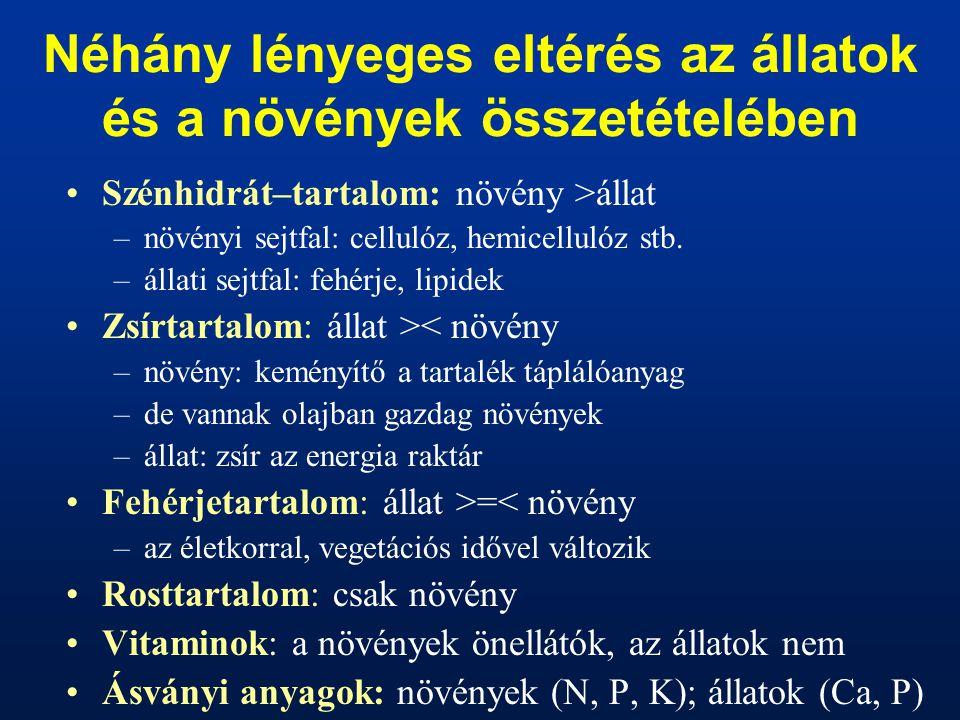 Néhány lényeges eltérés az állatok és a növények összetételében •Szénhidrát–tartalom: növény >állat –növényi sejtfal: cellulóz, hemicellulóz stb. –áll