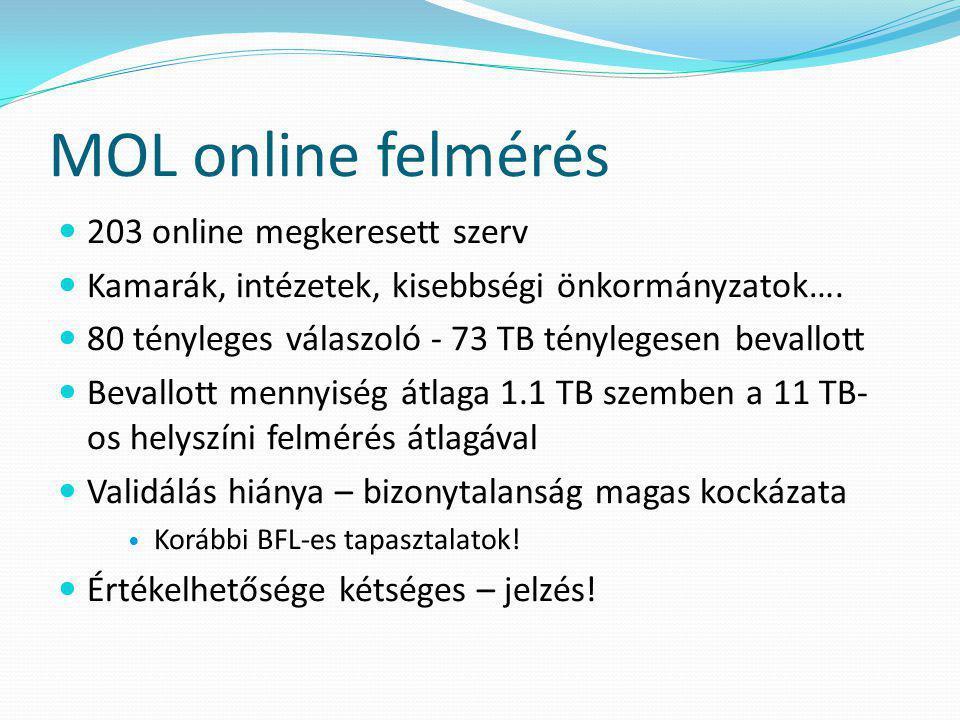 MOL online felmérés  203 online megkeresett szerv  Kamarák, intézetek, kisebbségi önkormányzatok….  80 tényleges válaszoló - 73 TB ténylegesen beva