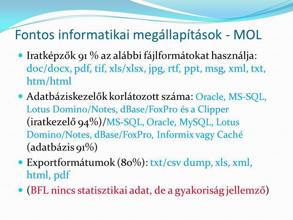 Fontos informatikai megállapítások - MOL  Iratképzők 91 % az alábbi fájlformátokat használja: doc/docx, pdf, tif, xls/xlsx, jpg, rtf, ppt, msg, xml,