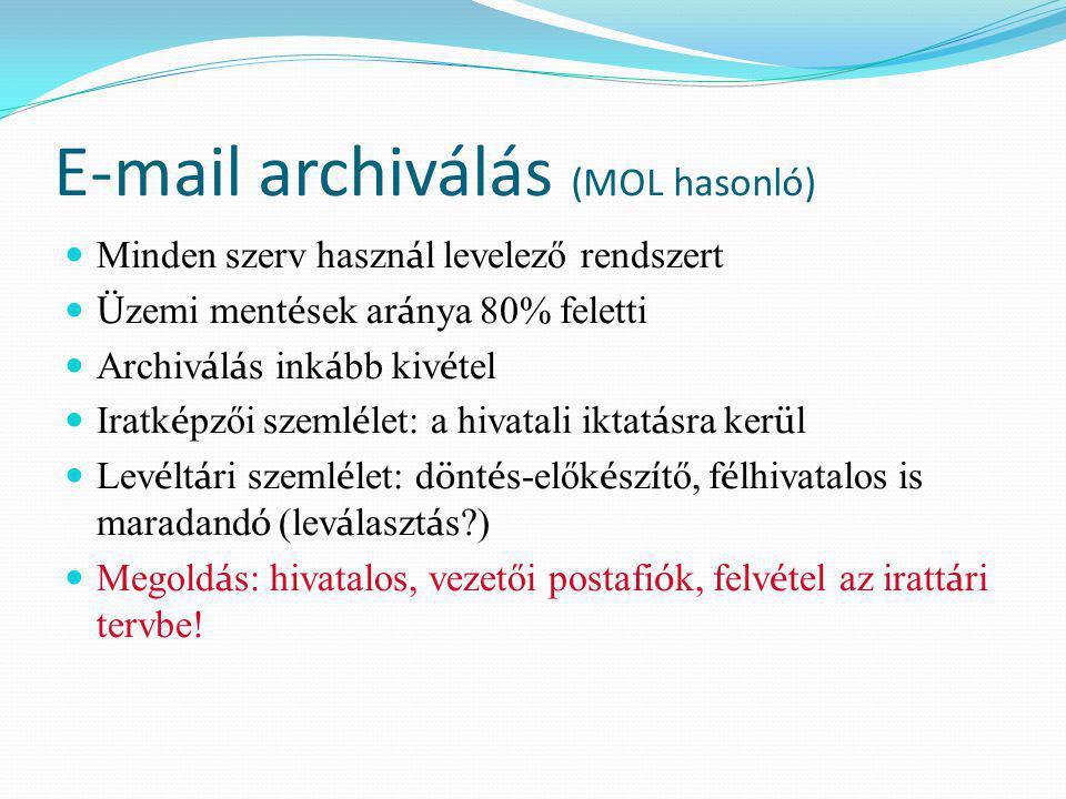 E-mail archiválás (MOL hasonló) MMinden szerv haszn á l levelező rendszert ÜÜ zemi ment é sek ar á nya 80% feletti AArchiv á l á s ink á bb kiv