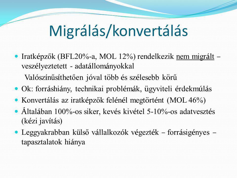 Migrálás/konvertálás  Iratk é pzők (BFL20%-a, MOL 12%) rendelkezik nem migr á lt – vesz é lyeztetett - adat á llom á nyokkal Val ó sz í nűs í thetően